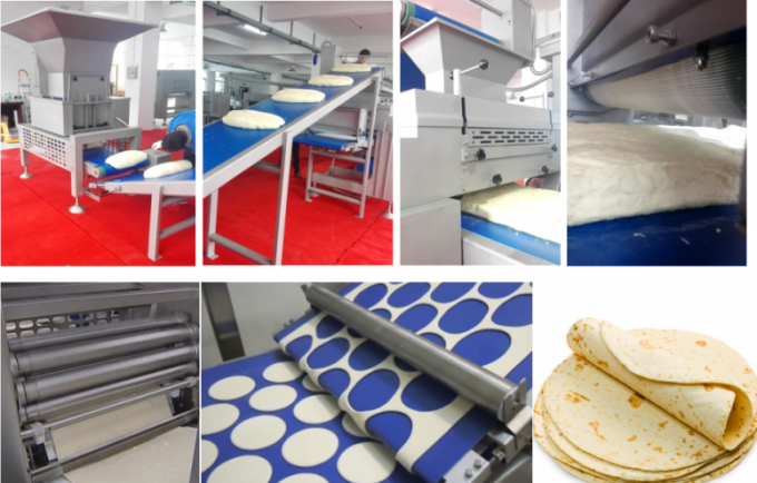2-5 mm Dough Thickness Tortilla & Lavash Flat Bread Production Line withThe Oven