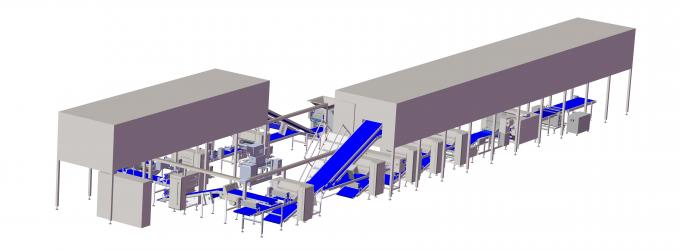 LFC Automatic croissant line for turnkey solution with 2 freezers